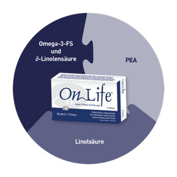 onlife-pea-omega